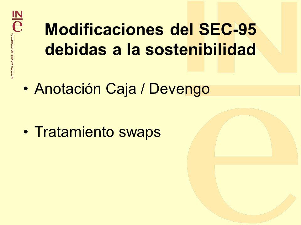 Modificaciones del SEC-95 debidas a la sostenibilidad