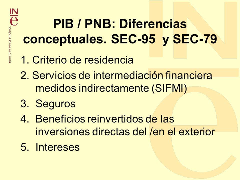 PIB / PNB: Diferencias conceptuales. SEC-95 y SEC-79
