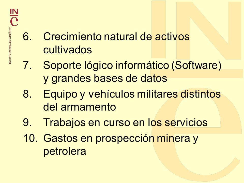 6. Crecimiento natural de activos cultivados