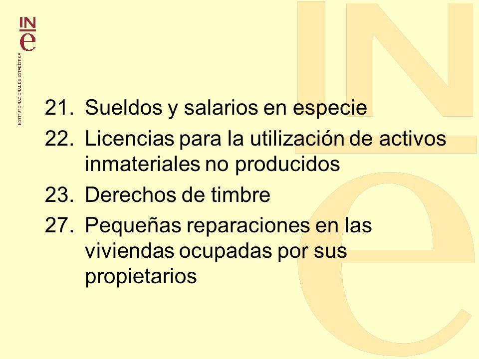 21. Sueldos y salarios en especie
