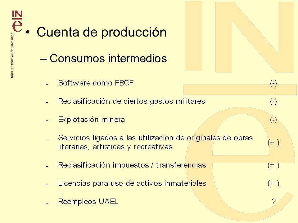 Cuenta de producción Consumos intermedios