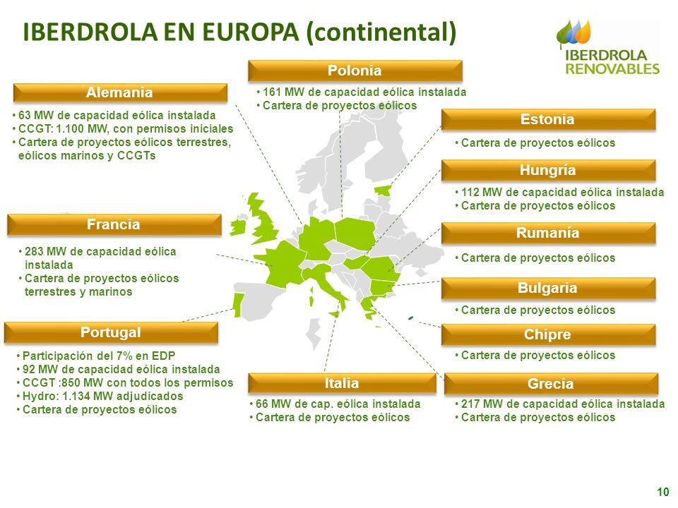 IBERDROLA EN EUROPA (continental)