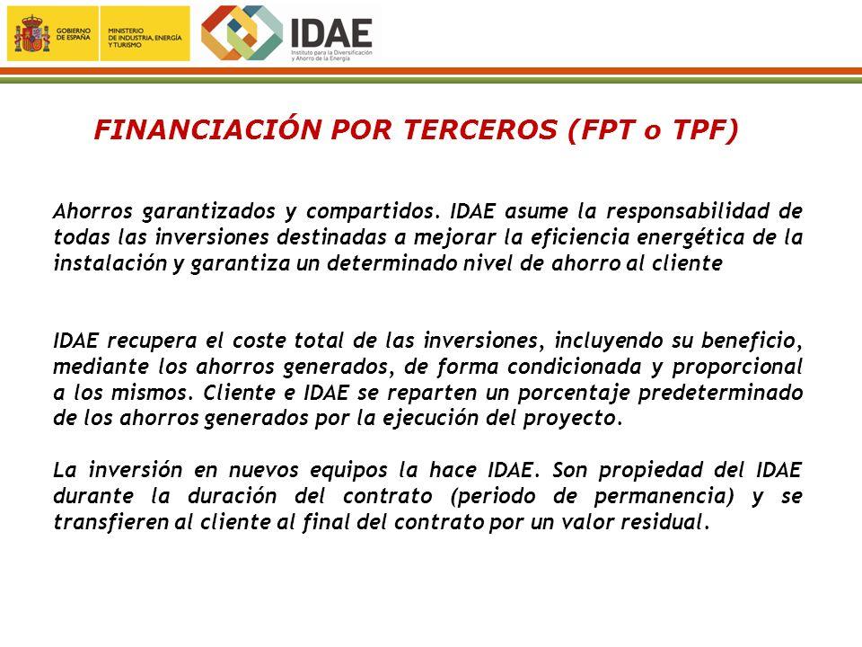 FINANCIACIÓN POR TERCEROS (FPT o TPF)