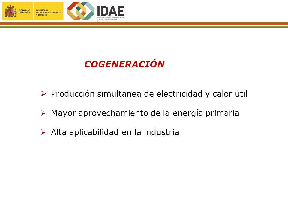 COGENERACIÓN Producción simultanea de electricidad y calor útil