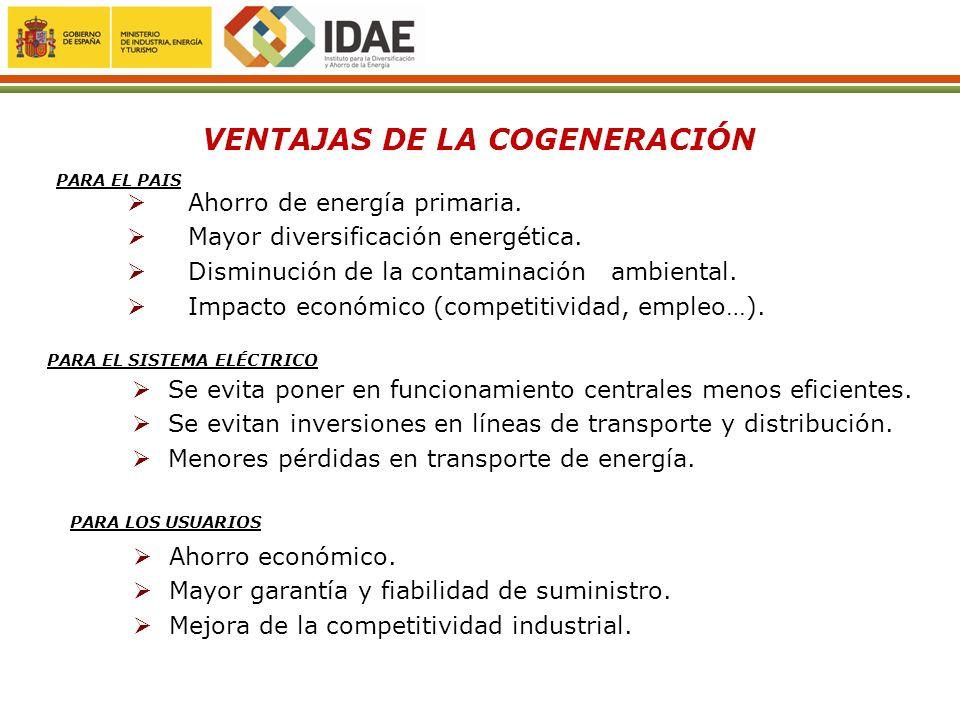 VENTAJAS DE LA COGENERACIÓN