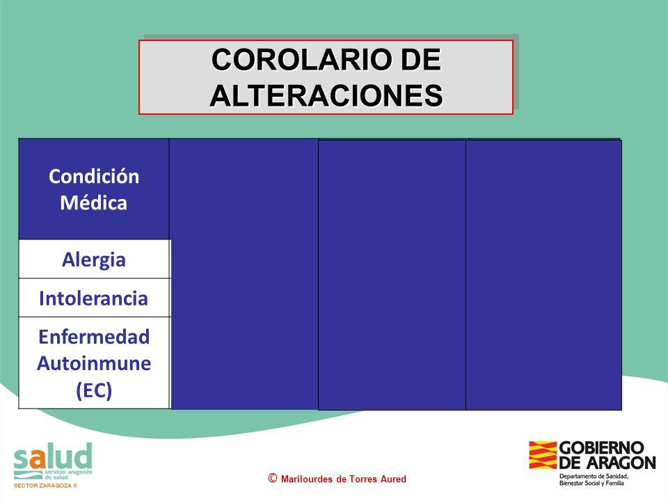 COROLARIO DE ALTERACIONES