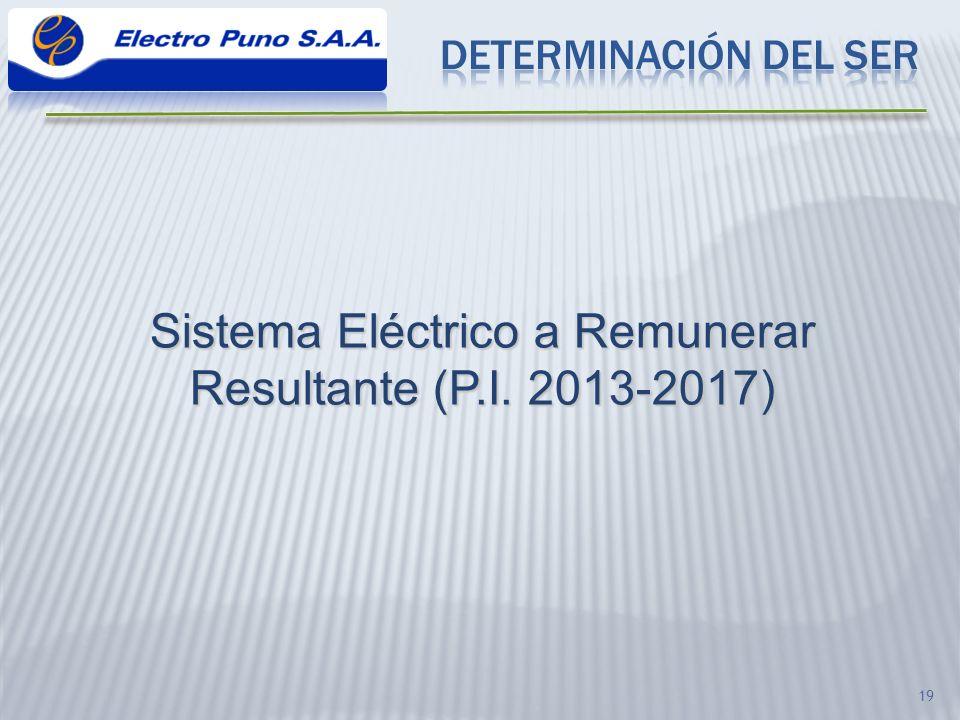 Sistema Eléctrico a Remunerar Resultante (P.I. 2013-2017)