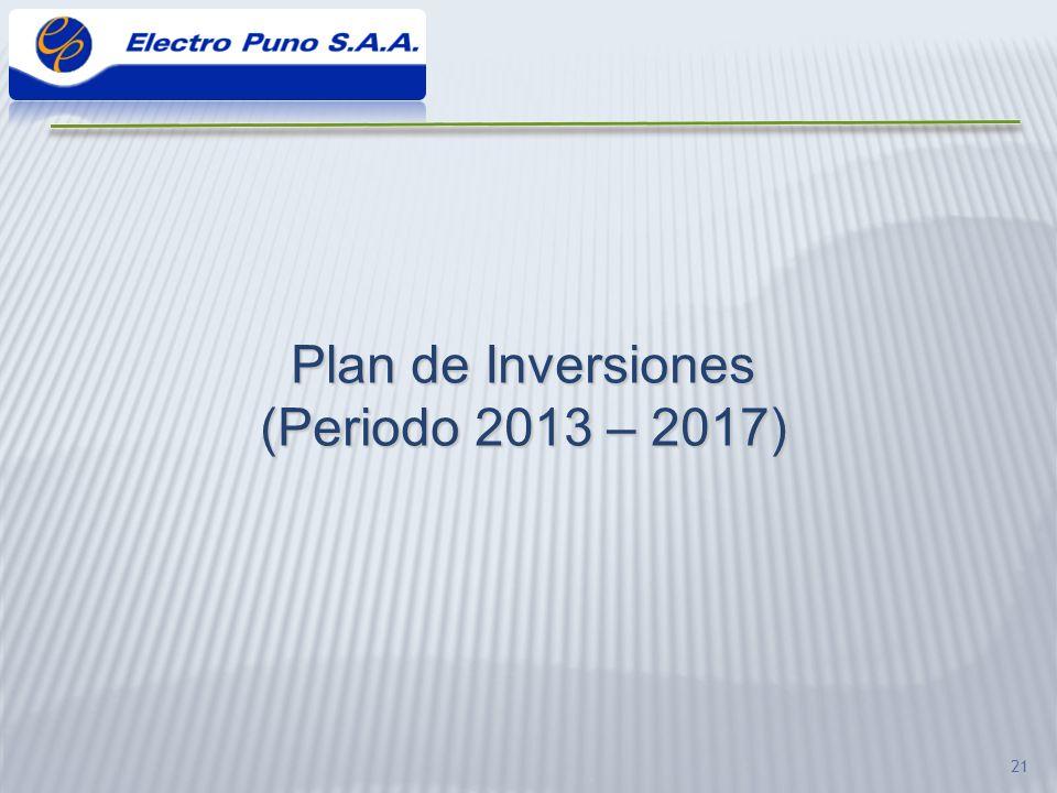 Plan de Inversiones (Periodo 2013 – 2017)