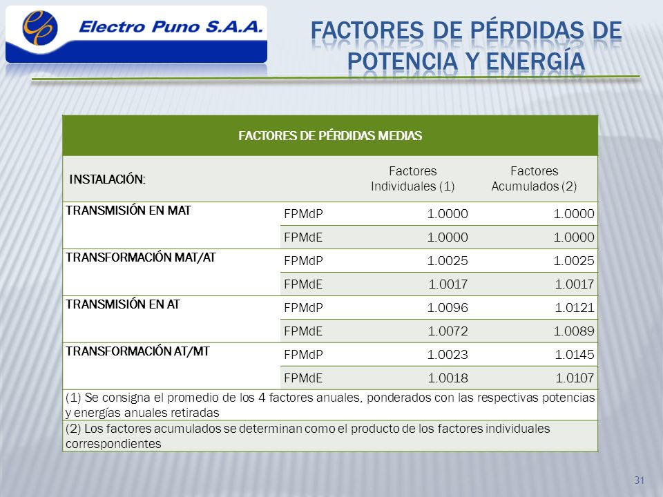 FACTORES DE PÉRDIDAS MEDIAS