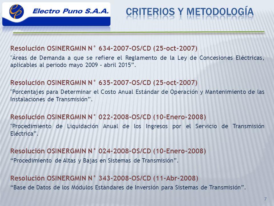 CRITERIOS Y METODOLOGÍA
