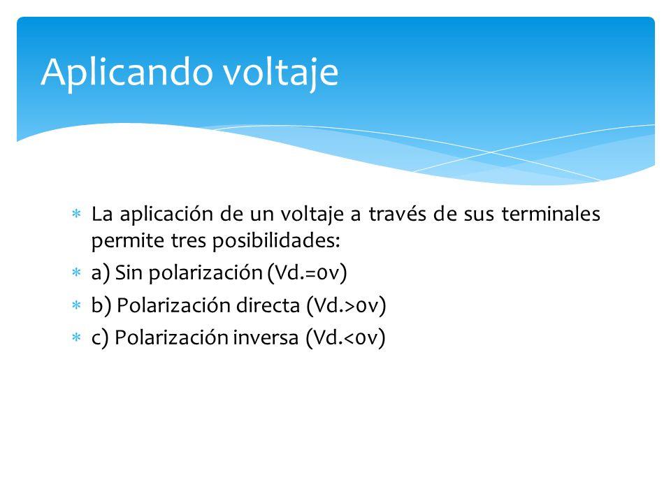 Aplicando voltaje La aplicación de un voltaje a través de sus terminales permite tres posibilidades:
