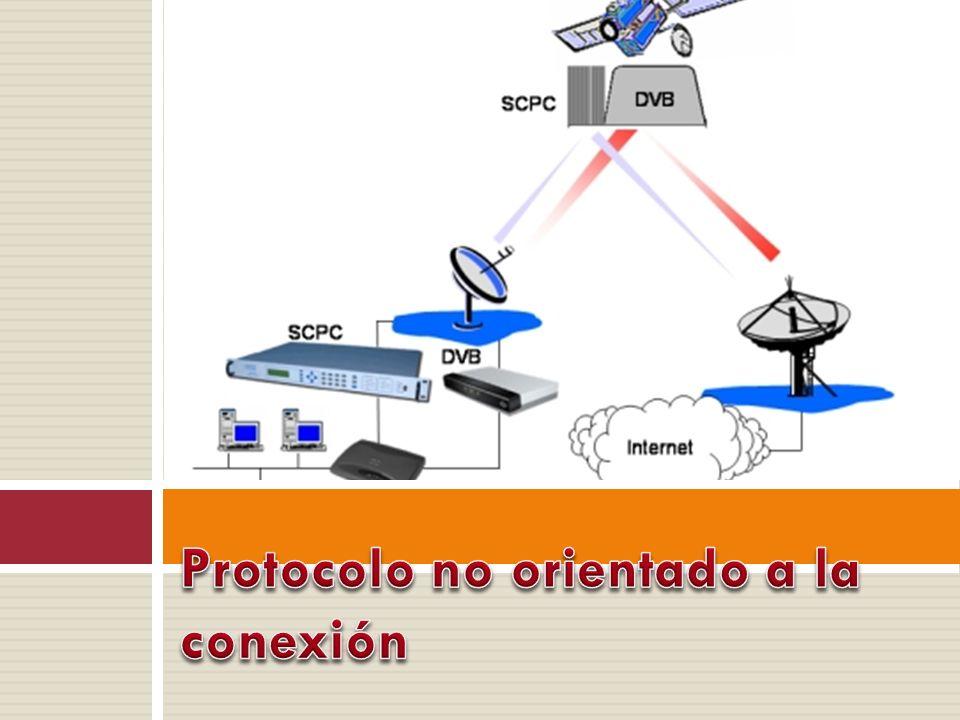Protocolo no orientado a la conexión