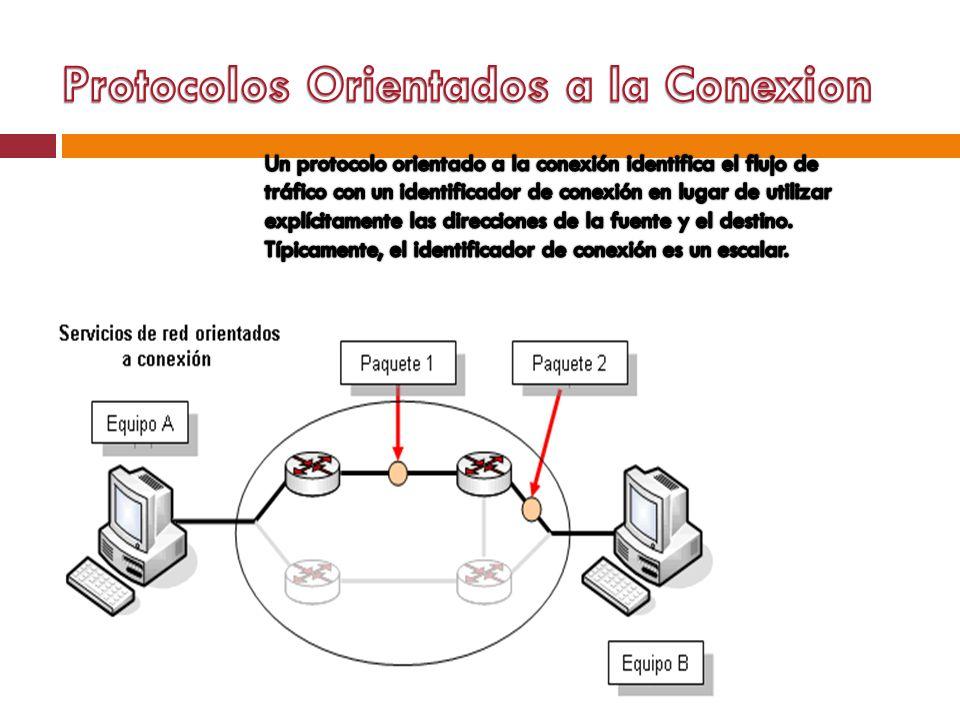 Protocolos Orientados a la Conexion