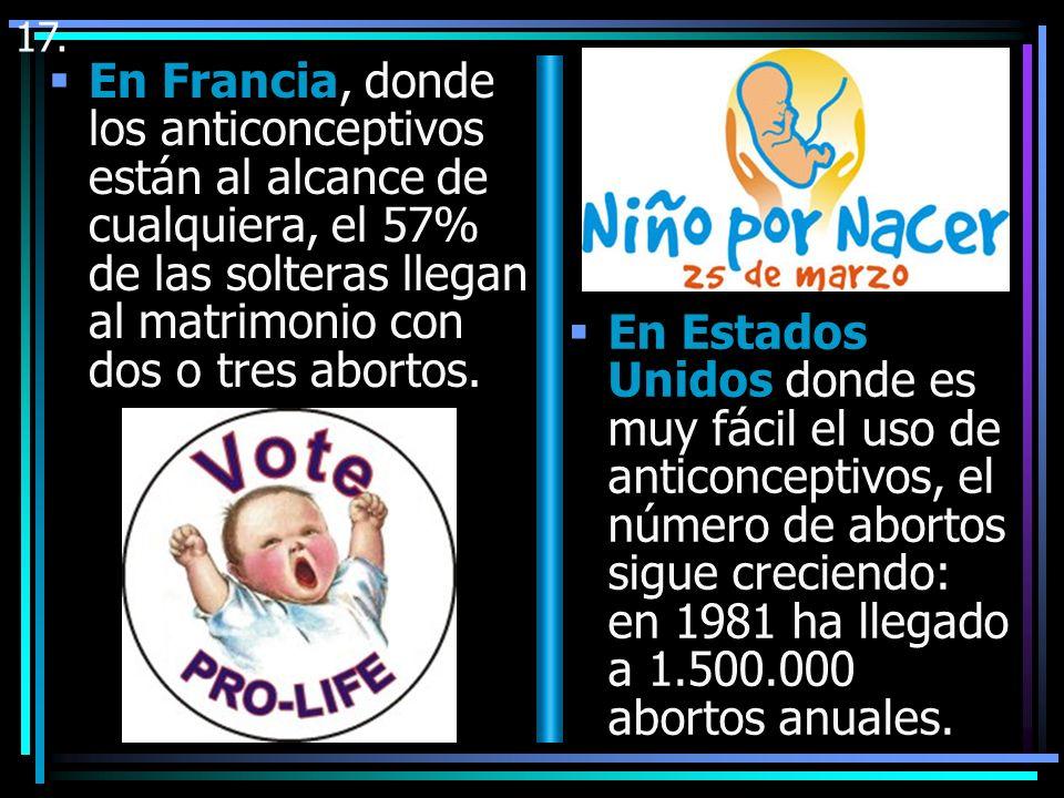 17. En Francia, donde los anticonceptivos están al alcance de cualquiera, el 57% de las solteras llegan al matrimonio con dos o tres abortos.