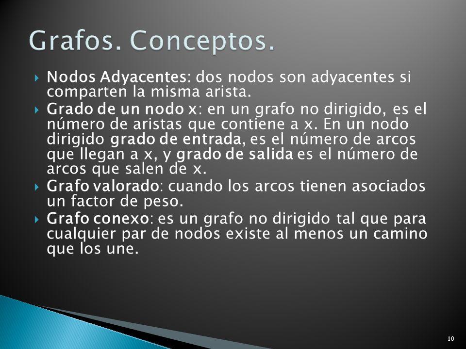 Grafos Grafos. Conceptos. Nodos Adyacentes: dos nodos son adyacentes si comparten la misma arista.