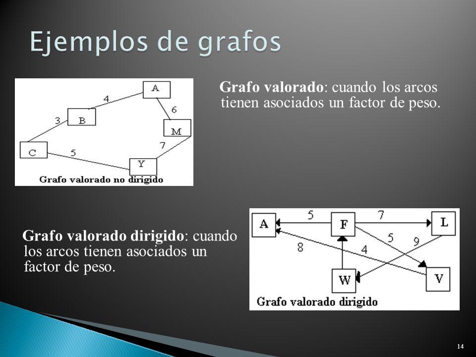 Ejemplos de grafos Grafo valorado: cuando los arcos tienen asociados un factor de peso.
