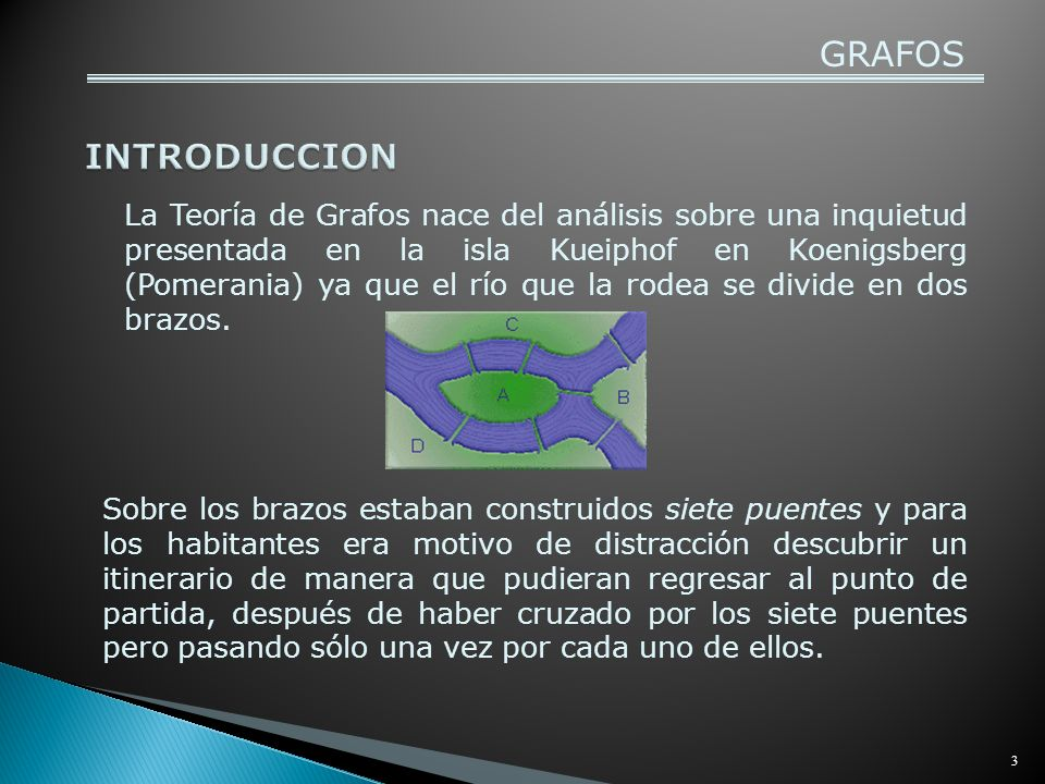 GRAFOS INTRODUCCION.