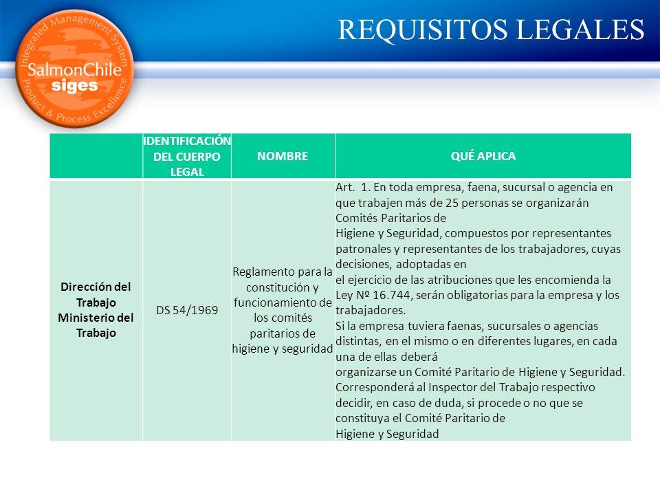 REQUISITOS LEGALES IDENTIFICACIÓN DEL CUERPO LEGAL NOMBRE QUÉ APLICA