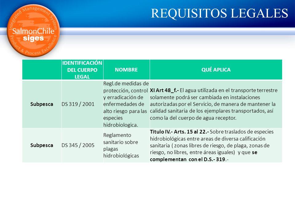 IDENTIFICACIÓN DEL CUERPO LEGAL