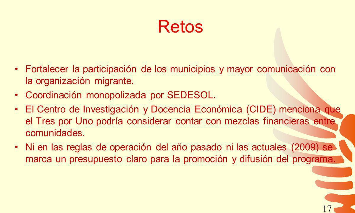 Retos Fortalecer la participación de los municipios y mayor comunicación con la organización migrante.