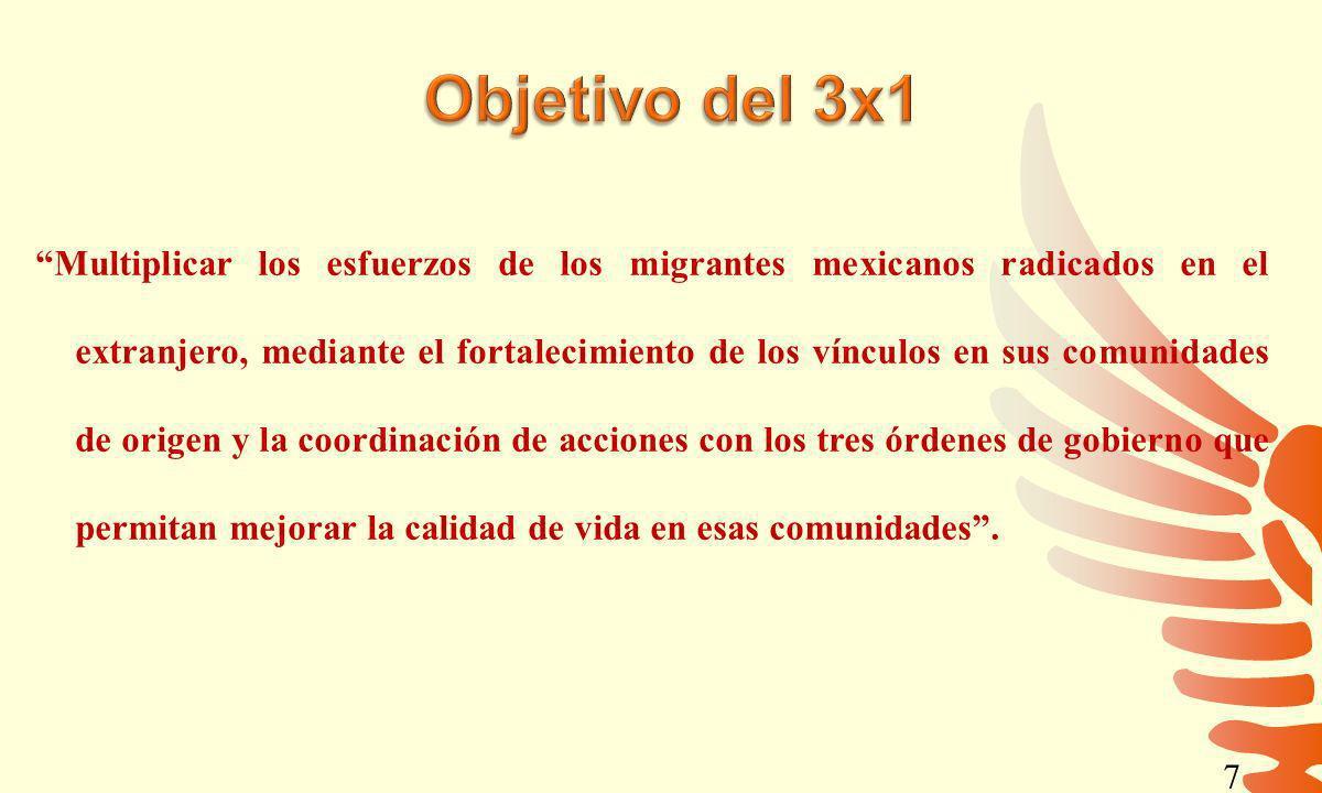 Objetivo del 3x1