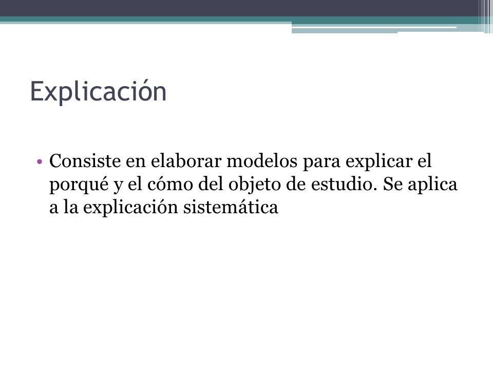 Explicación Consiste en elaborar modelos para explicar el porqué y el cómo del objeto de estudio.