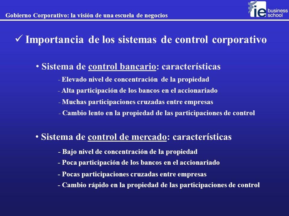 Importancia de los sistemas de control corporativo