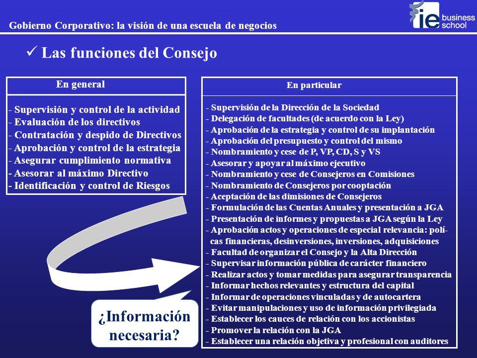 ¿Información necesaria