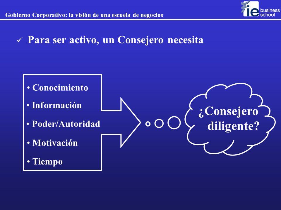 ¿Consejero diligente Conocimiento Información Poder/Autoridad