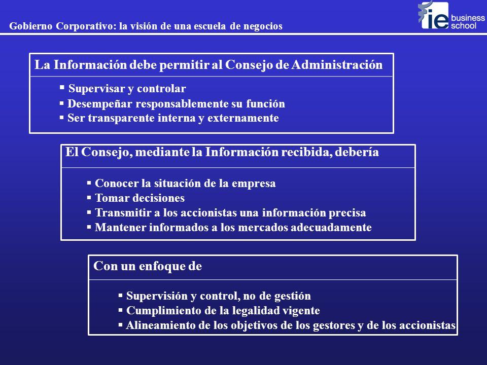 La Información debe permitir al Consejo de Administración