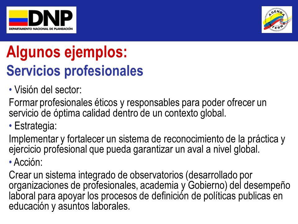 Algunos ejemplos: Servicios profesionales Visión del sector: