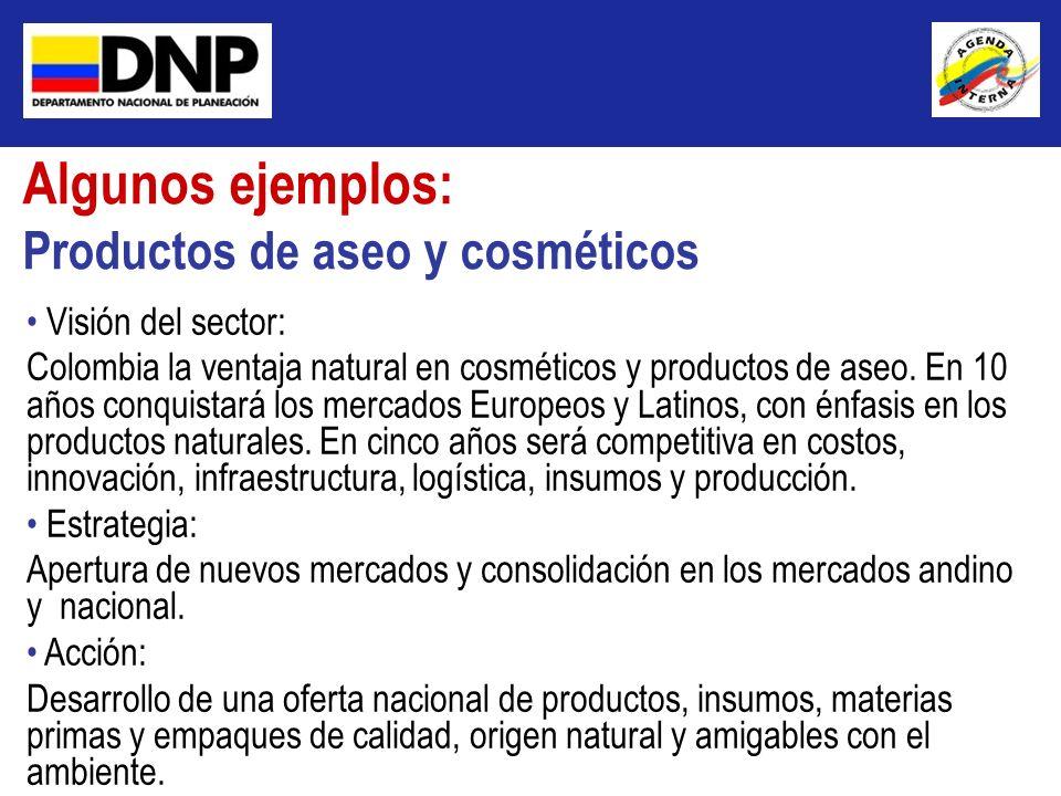 Algunos ejemplos: Productos de aseo y cosméticos Visión del sector: