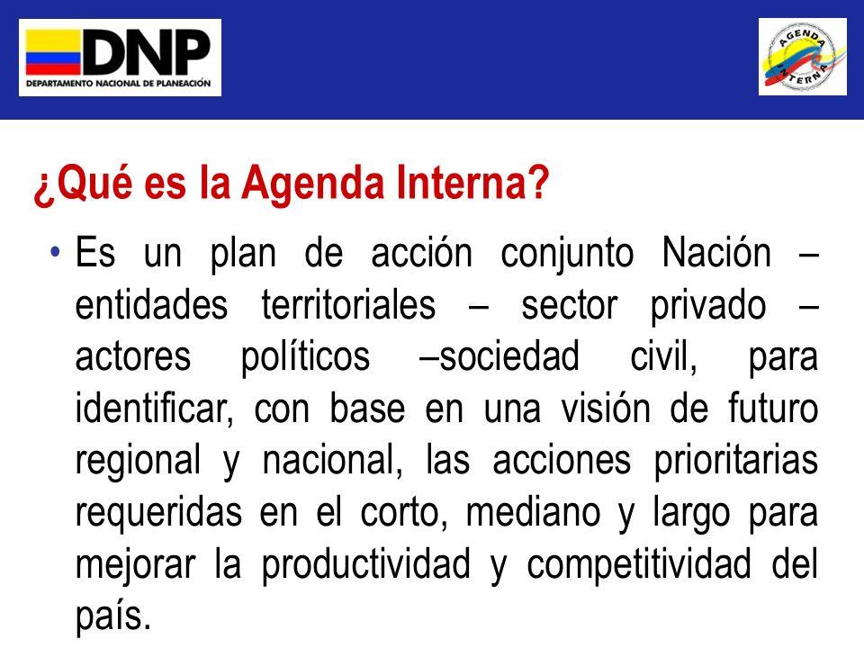 ¿Qué es la Agenda Interna
