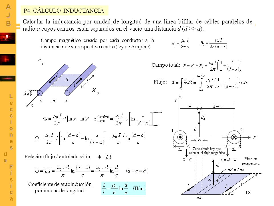 P4. CÁLCULO INDUCTANCIA