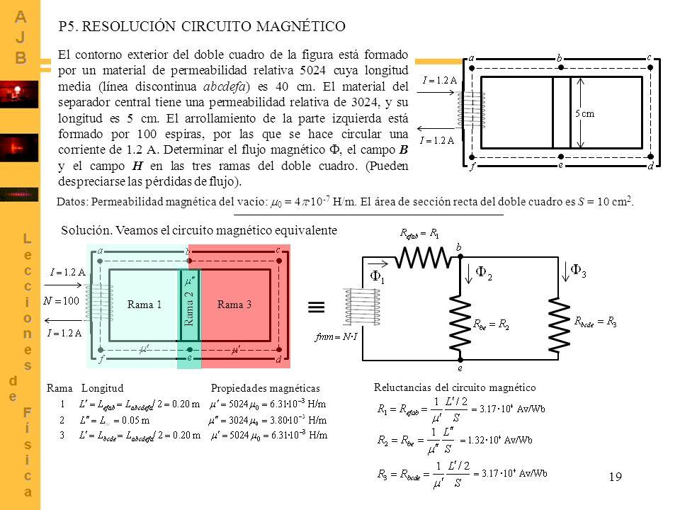  P5. RESOLUCIÓN CIRCUITO MAGNÉTICO