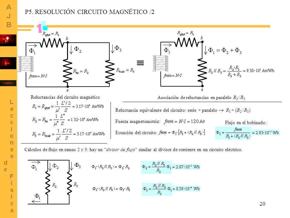  P5. RESOLUCIÓN CIRCUITO MAGNÉTICO /2