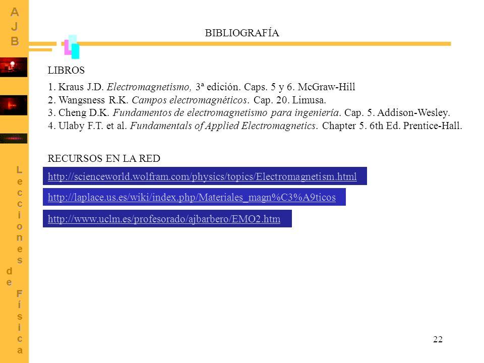 BIBLIOGRAFÍA LIBROS. 1. Kraus J.D. Electromagnetismo, 3ª edición. Caps. 5 y 6. McGraw-Hill.