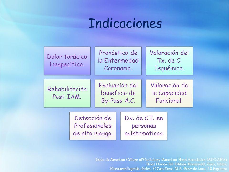 Indicaciones Dolor torácico inespecífico. Pronóstico de la Enfermedad Coronaria. Valoración del Tx. de C. Isquémica.