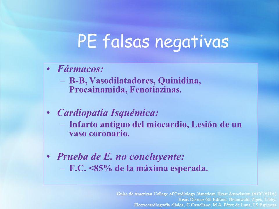 PE falsas negativas Fármacos: Cardiopatía Isquémica: