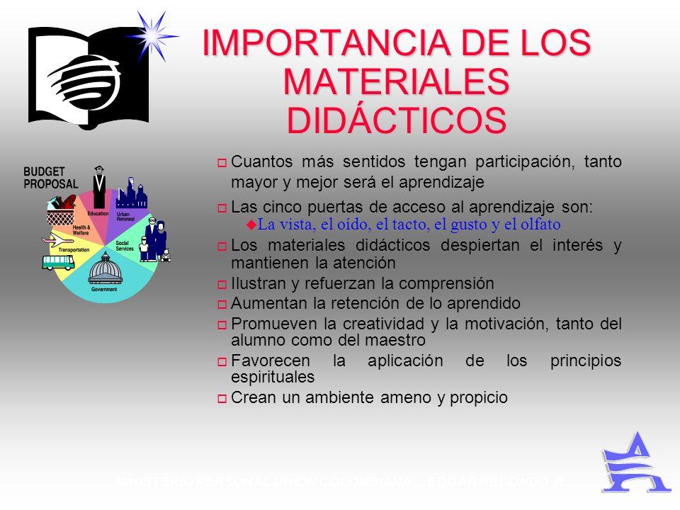 IMPORTANCIA DE LOS MATERIALES DIDÁCTICOS