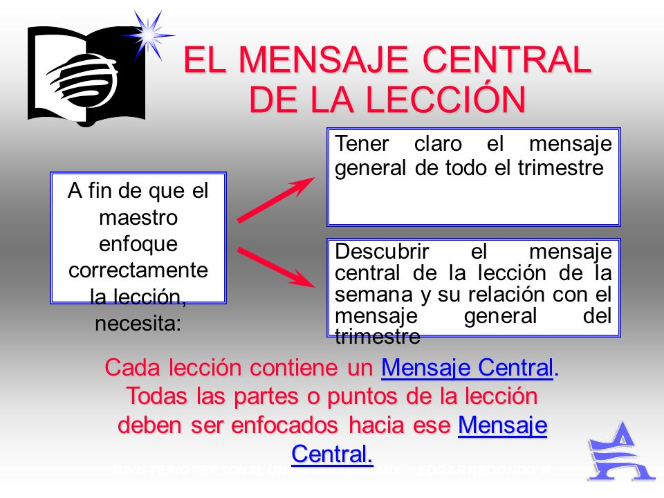 EL MENSAJE CENTRAL DE LA LECCIÓN