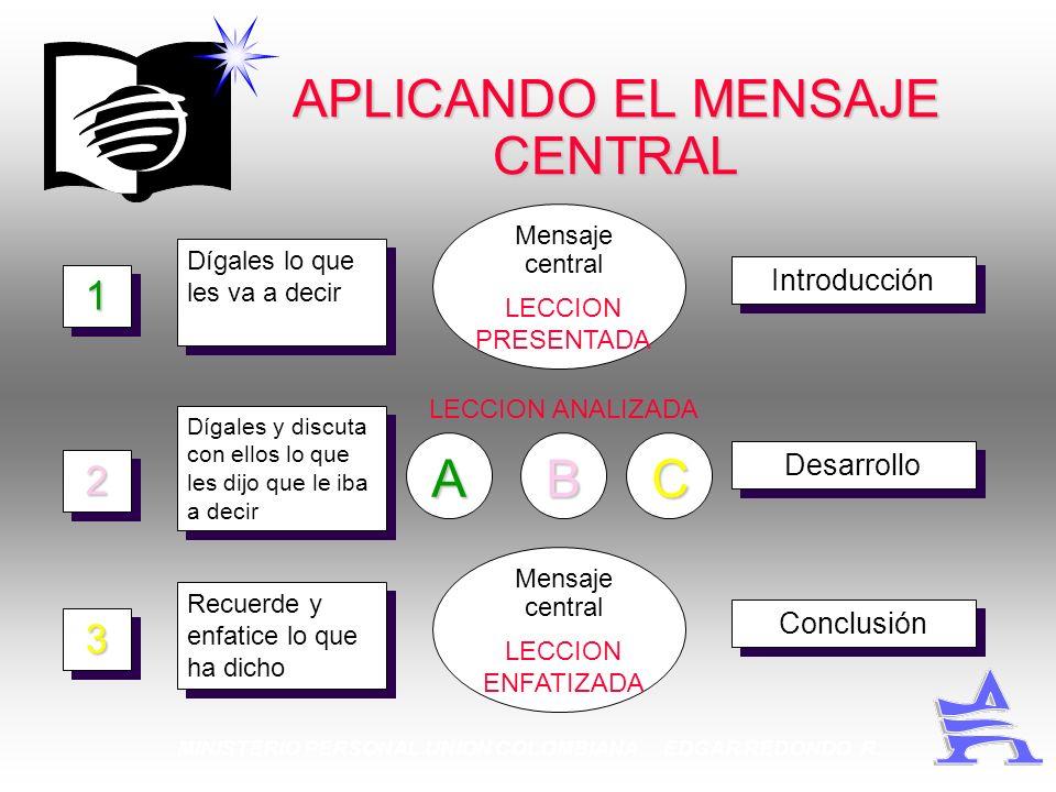 APLICANDO EL MENSAJE CENTRAL