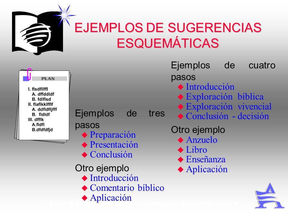EJEMPLOS DE SUGERENCIAS ESQUEMÁTICAS