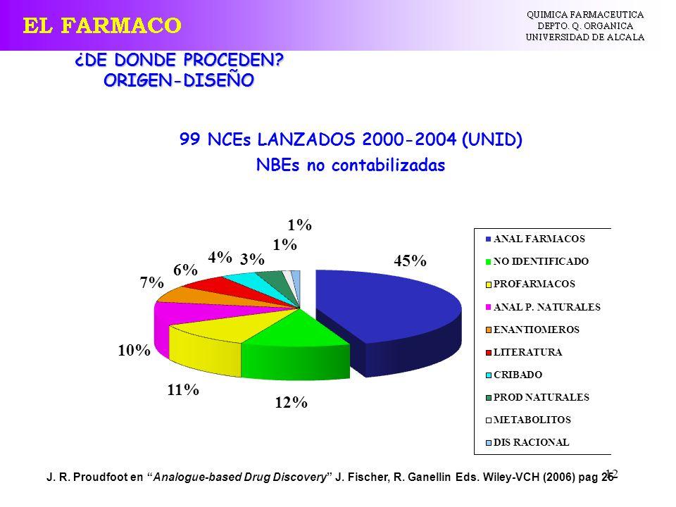 NBEs no contabilizadas