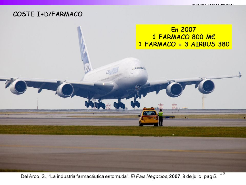 COSTE I+D/FARMACO En 2007 1 FARMACO 800 M€ 1 FARMACO = 3 AIRBUS 380