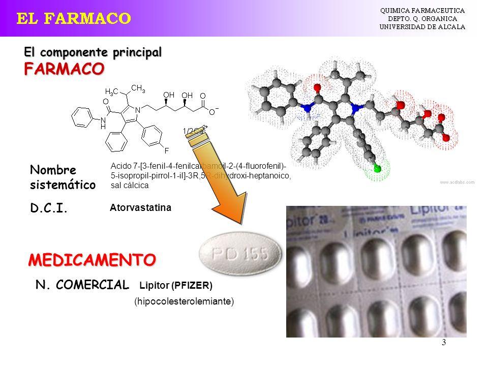 FARMACO MEDICAMENTO El componente principal Nombre sistemático D.C.I.