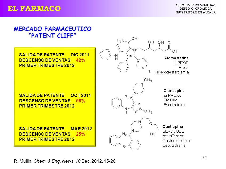 MERCADO FARMACEUTICO PATENT CLIFF