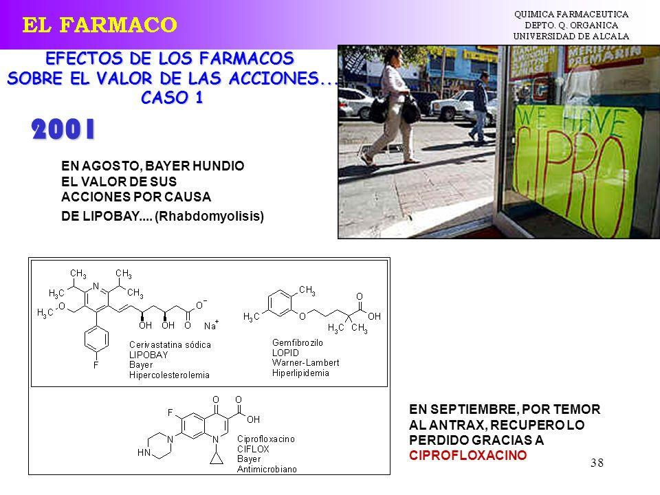 EFECTOS DE LOS FARMACOS SOBRE EL VALOR DE LAS ACCIONES...