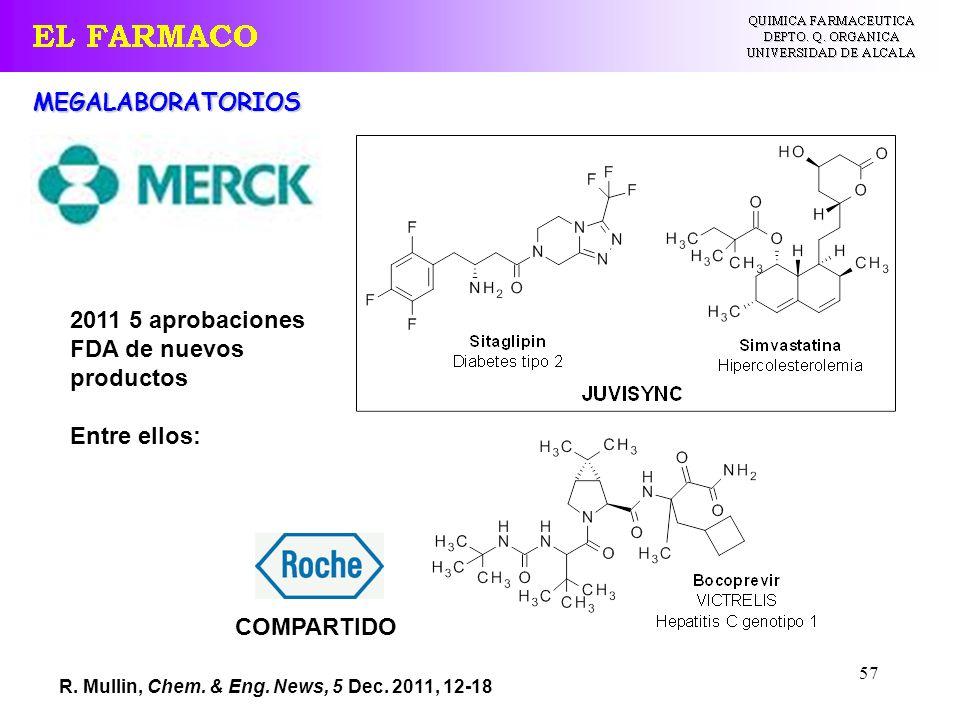 MEGALABORATORIOS 2011 5 aprobaciones FDA de nuevos productos