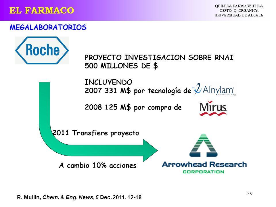 PROYECTO INVESTIGACION SOBRE RNAI 500 MILLONES DE $ INCLUYENDO